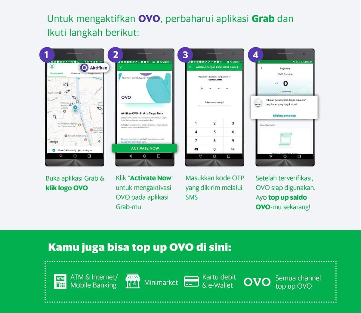 Aplikasi Penghasil Uang Aplikasi Grab Points