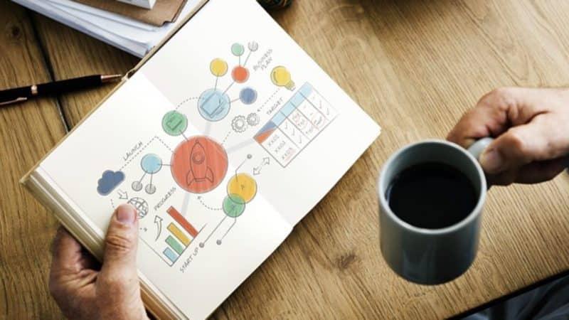 Contoh Analisis SWOT Produk Kerajinan