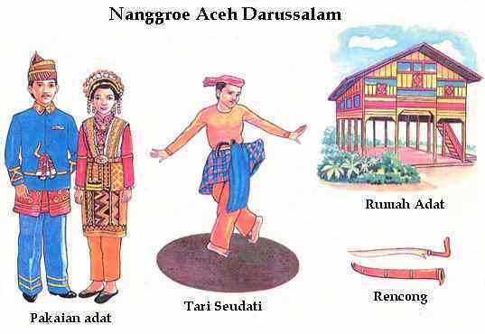 Provinsi Nangroe Aceh Darussalam