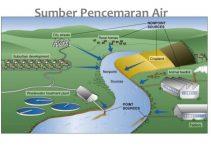 Pencemaran Air : Penyebab, Sumber Masalah, Dampak dan Cara Menanggulanginya 4
