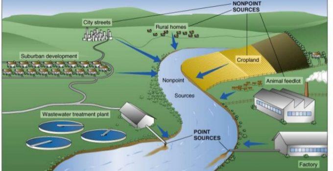 Pencemaran Air : Penyebab, Sumber Masalah, Dampak dan Cara Menanggulanginya 1