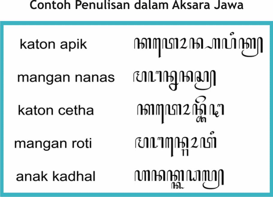 Contoh penggunaan pasangan dalam aksara jawa