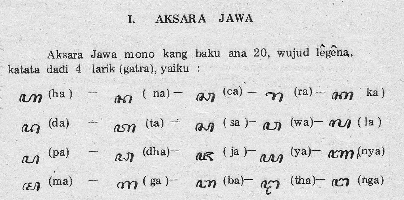 Deret Aksara Jawa