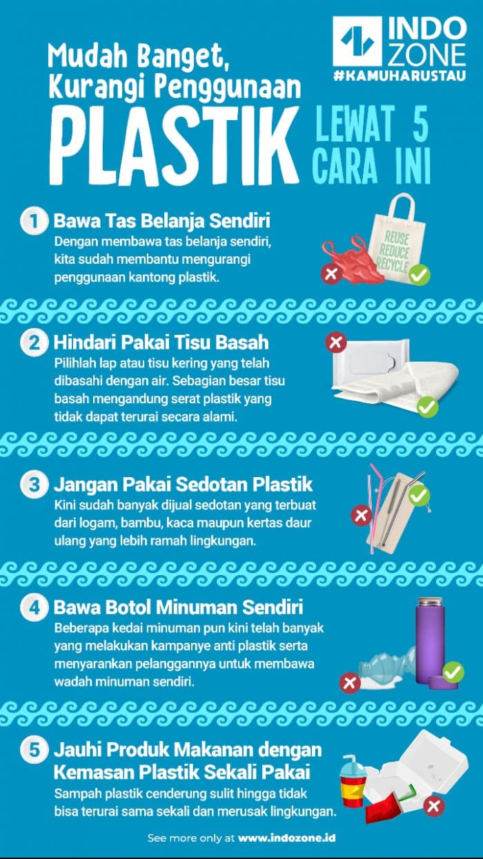 Kurangi penggunaan sampah plastik
