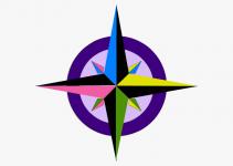 Arah Mata Angin : Pengertian, Komponen, Jenis, Cara Menentukan (Lengkap) 3