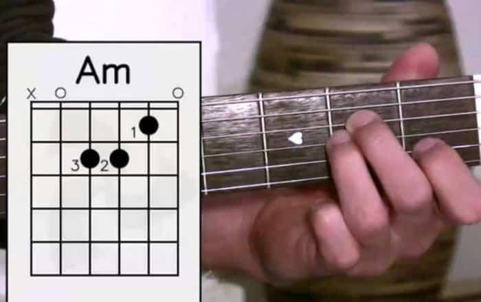 Chord Gitar Kunci Am