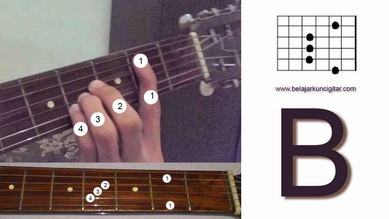 Chord Gitar Kunci B