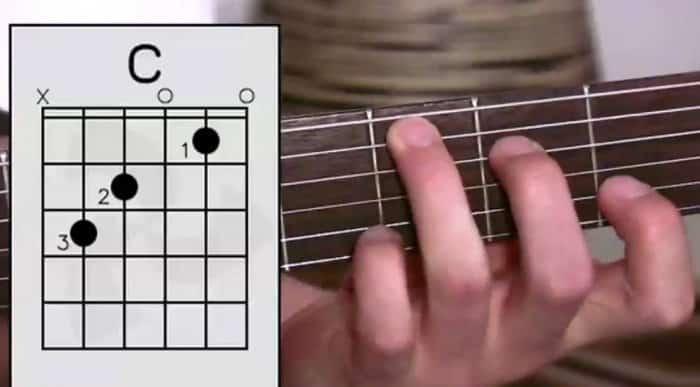 Chord Gitar Kunci C
