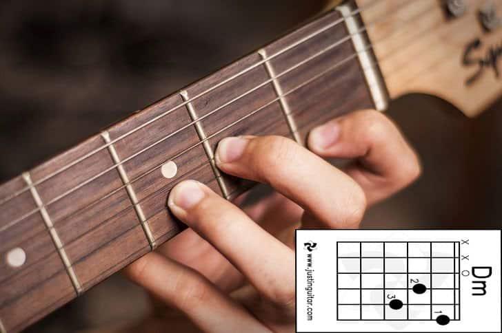 Chord Gitar Kunci D
