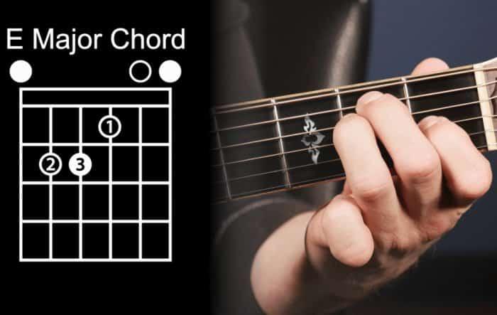 Chord Gitar Kunci E