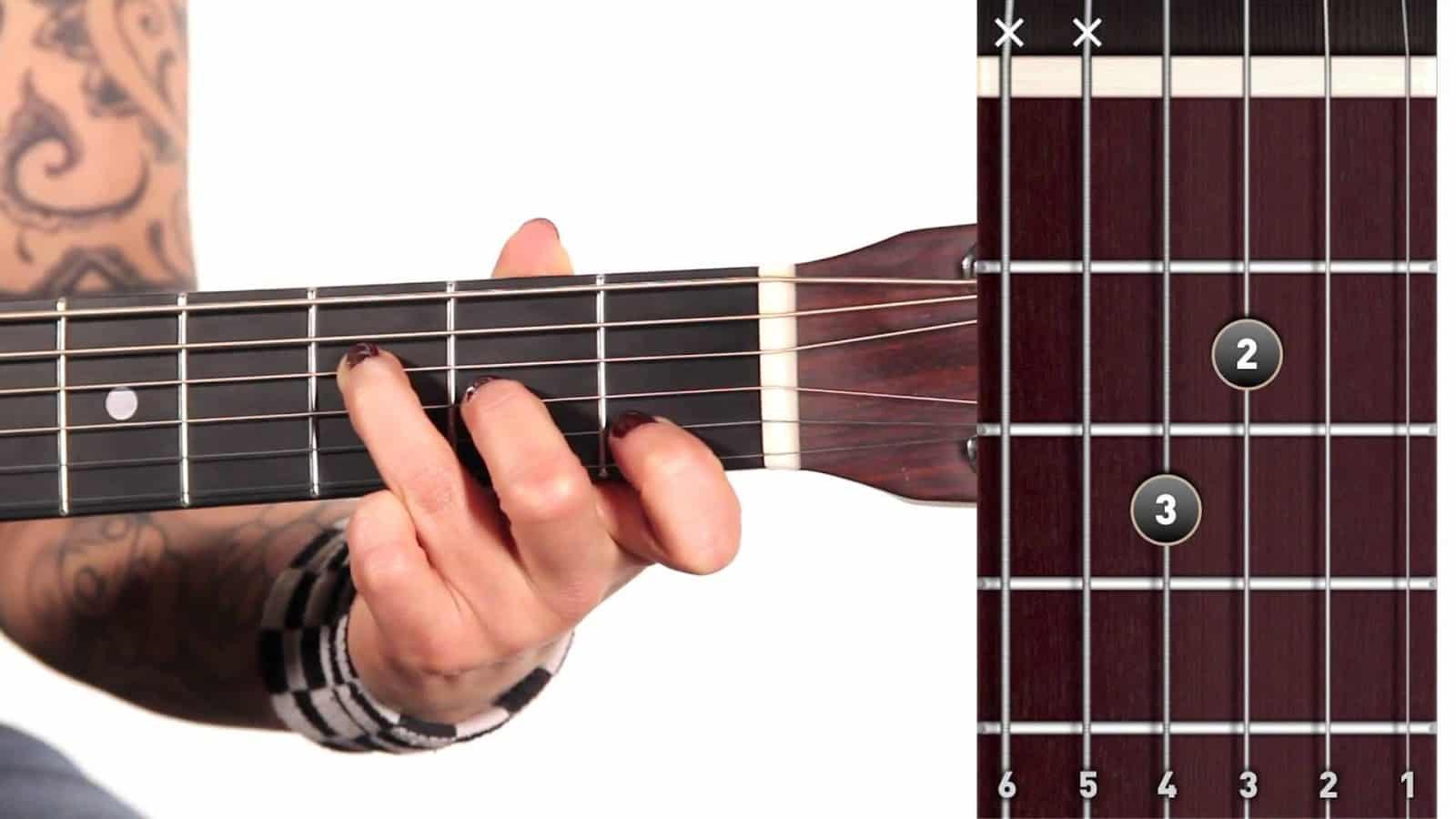Chord Gitar Kunci F