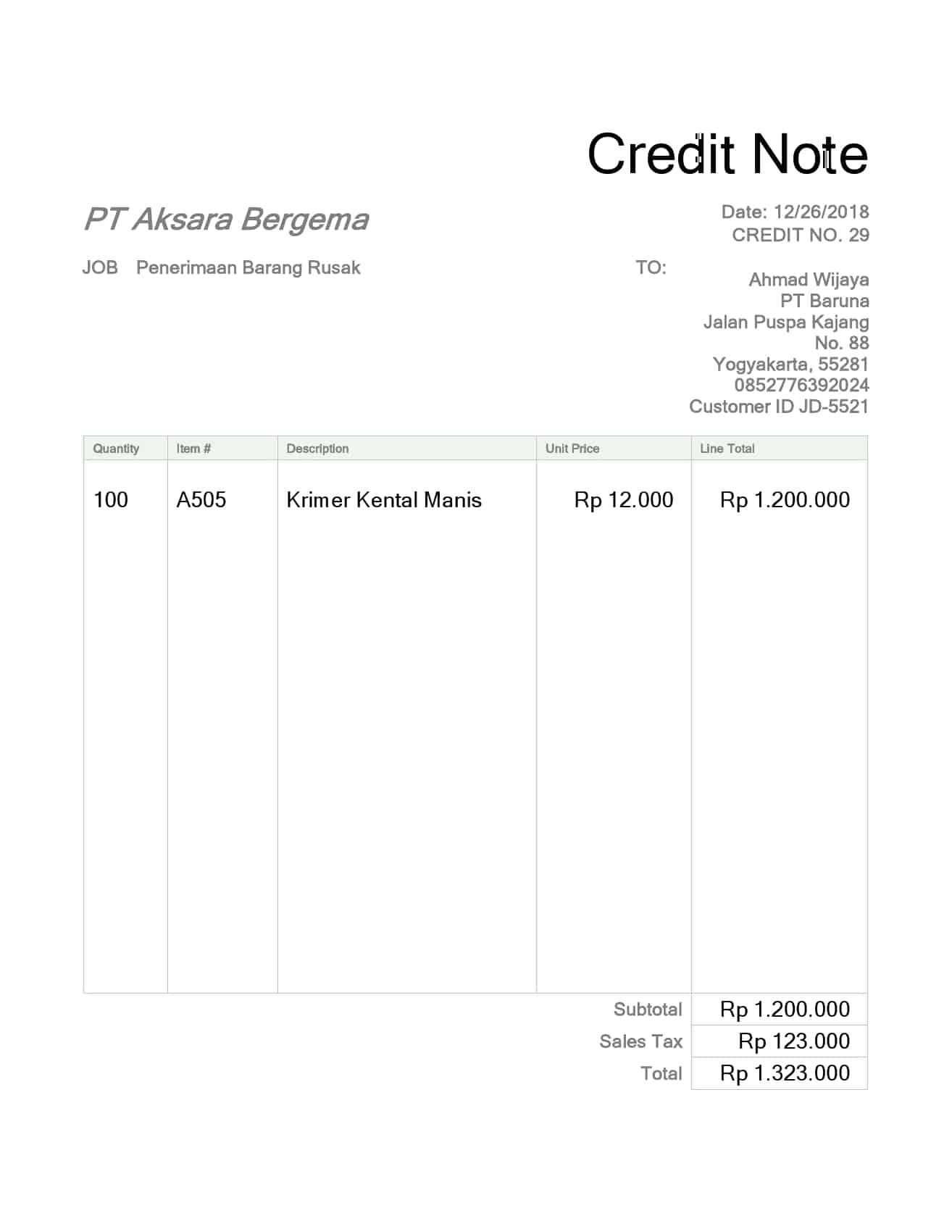 Contoh Memo Keuangan