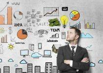 16+ Karakteristik Wirausaha Yang Harus Dimiliki Pelaku Bisnis 2