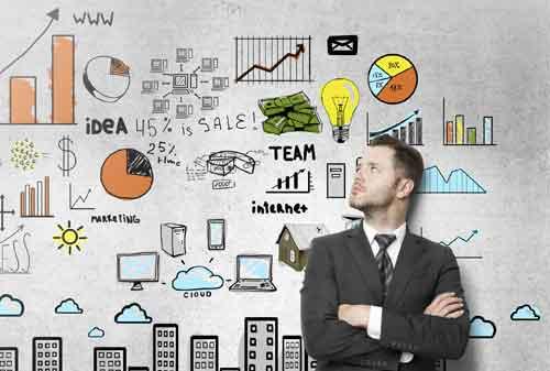 16+ Karakteristik Wirausaha Yang Harus Dimiliki Pelaku Bisnis
