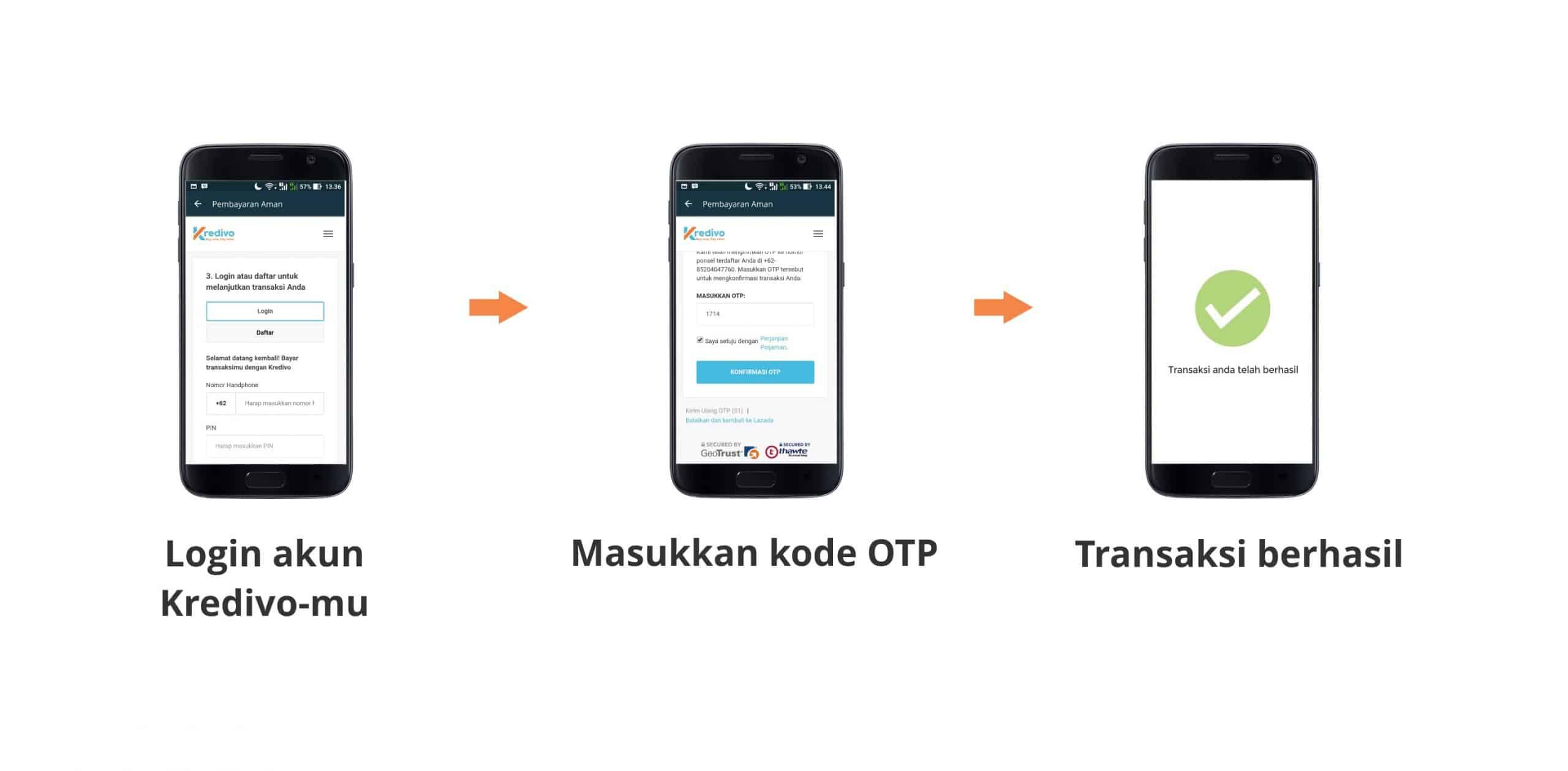 Anda akan mendapatkan sms berupa kode OTP atau One Time Password sebagai konfirmasi dan keamanan dalam berbelanja online
